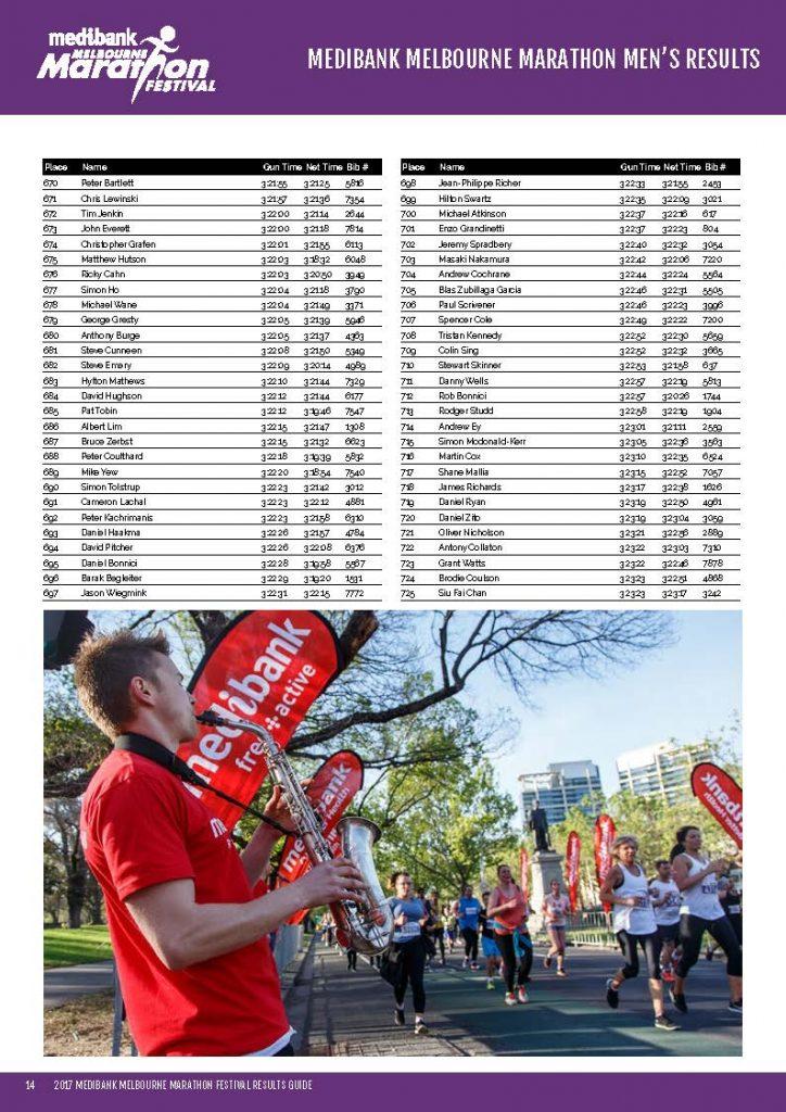 http://melbournemarathon.com.au/wp-content/uploads/2017/10/Melbourne-Marathon-2017-Results-Final-no-spreads_Page_14-724x1024.jpg