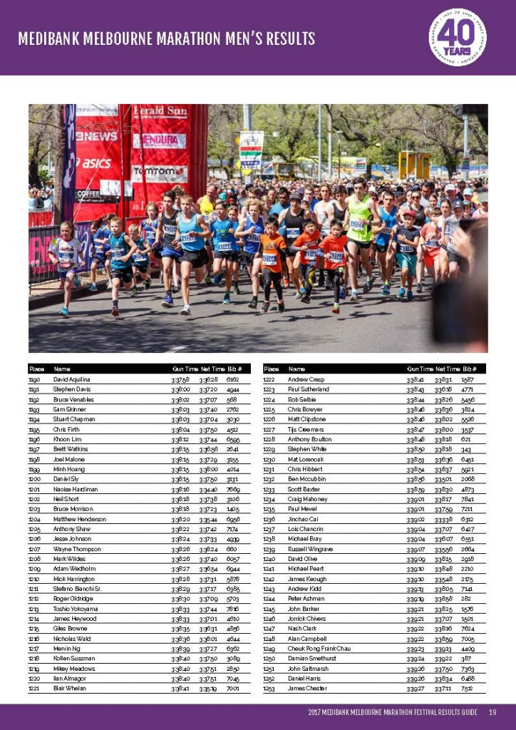 http://melbournemarathon.com.au/wp-content/uploads/2017/10/Melbourne-Marathon-2017-Results-Final-no-spreads_Page_19-724x1024.jpg