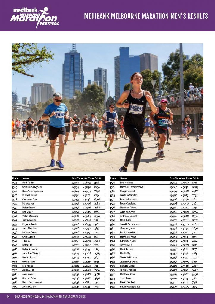 http://melbournemarathon.com.au/wp-content/uploads/2017/10/Melbourne-Marathon-2017-Results-Final-no-spreads_Page_44-724x1024.jpg