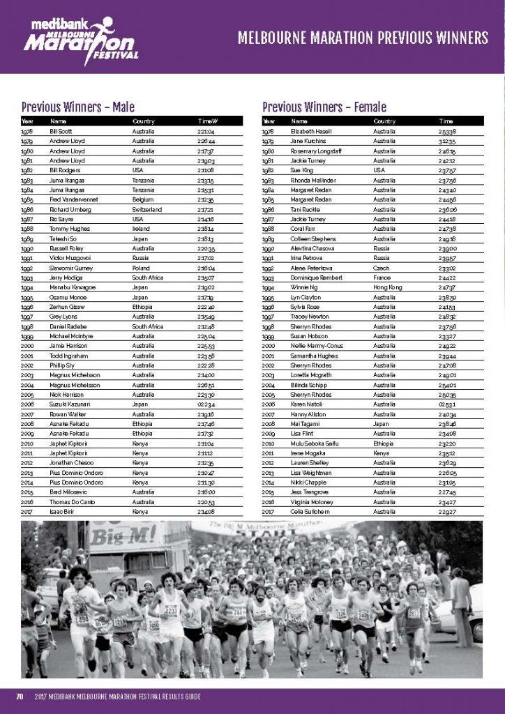 http://melbournemarathon.com.au/wp-content/uploads/2017/10/Melbourne-Marathon-2017-Results-Final-no-spreads_Page_70-724x1024.jpg